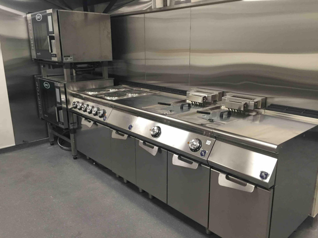 Commercial kitchen equipment save time and cash for Culinary kitchen equipment