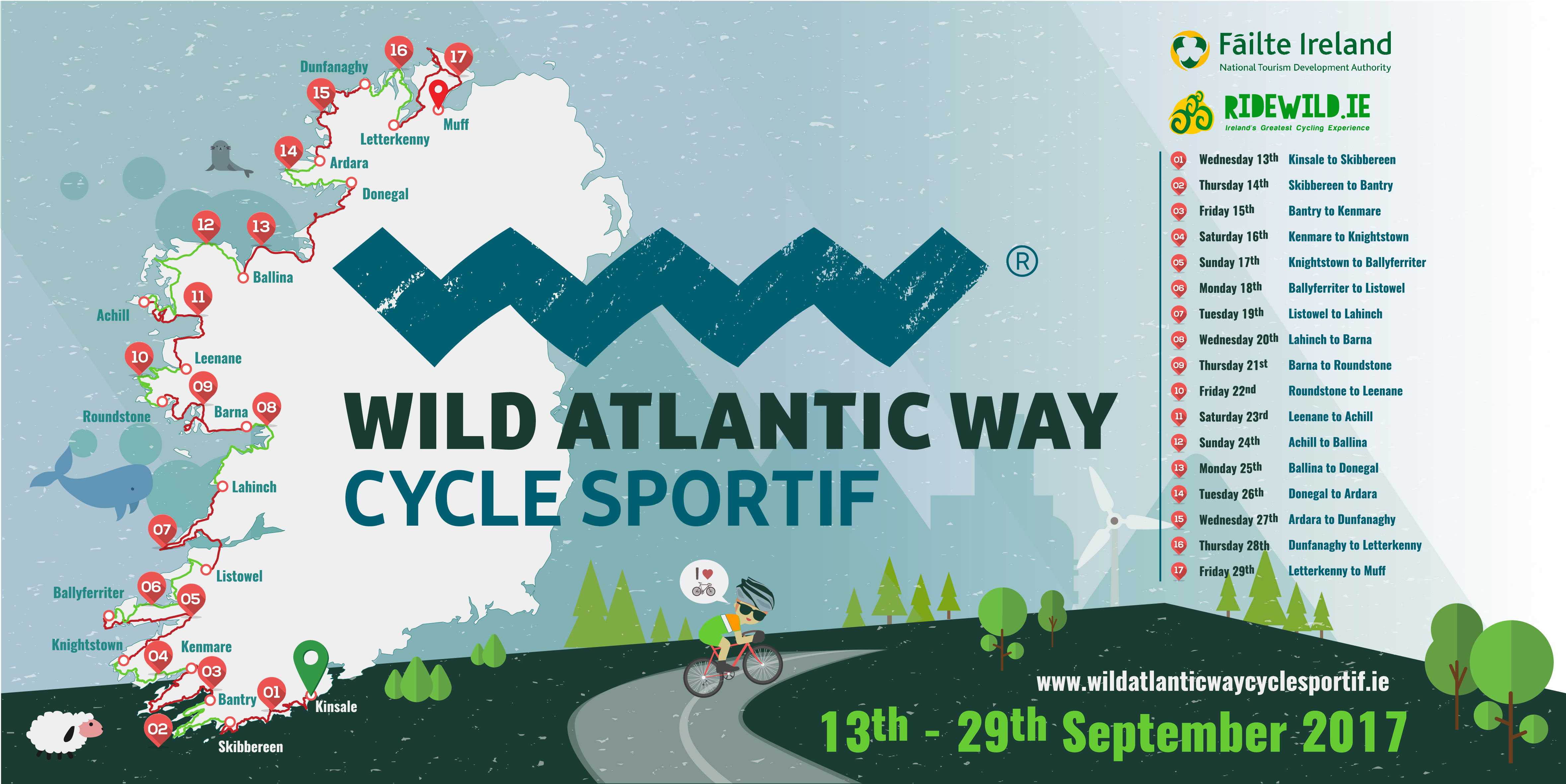 2017 Wild Atlantic Way Cycle Sportif Route Map – FFT.ie